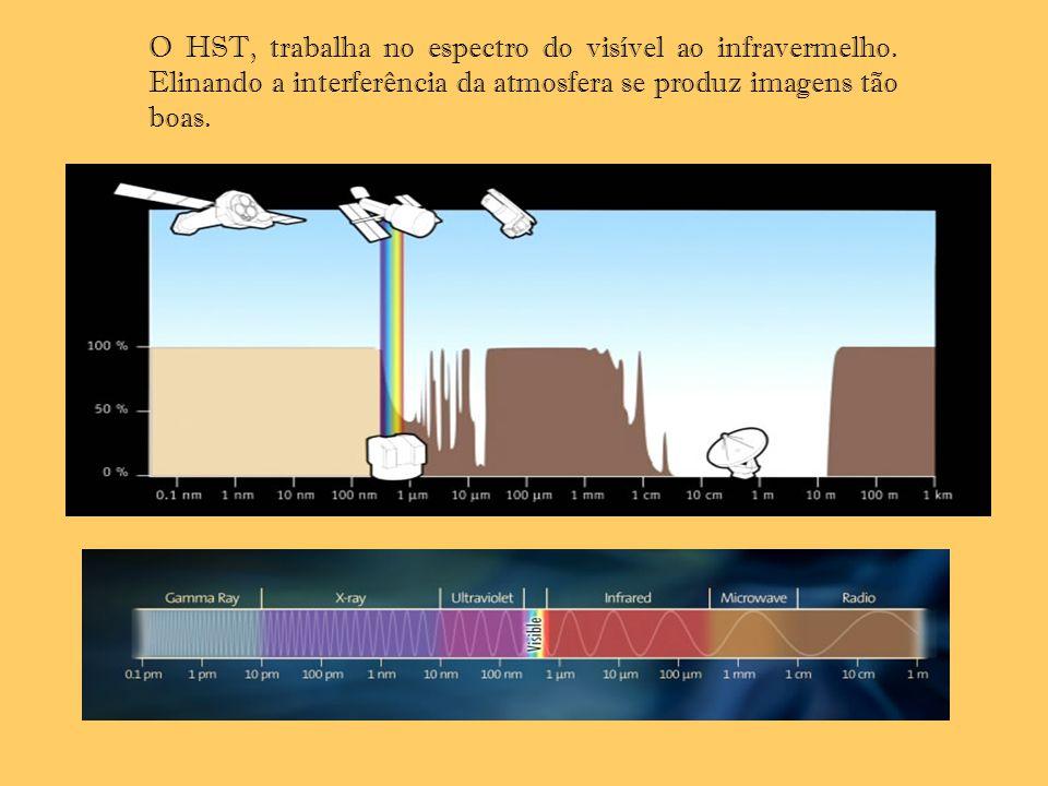 O HST, trabalha no espectro do visível ao infravermelho. Elinando a interferência da atmosfera se produz imagens tão boas.