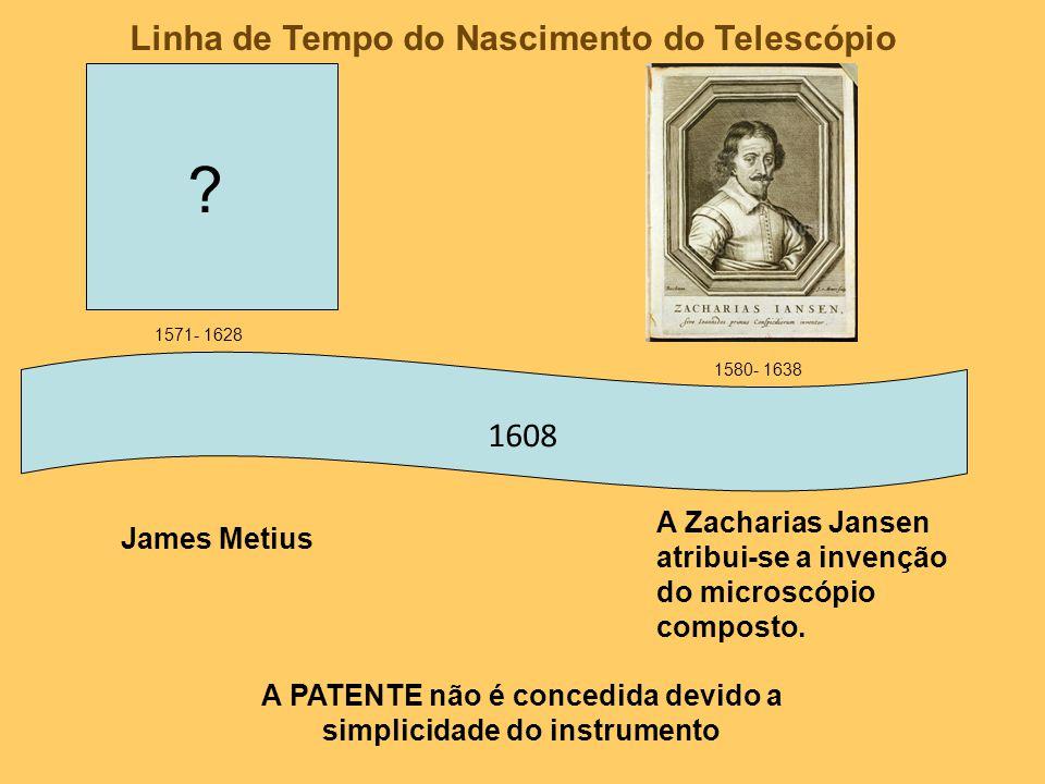 Linha de Tempo do Nascimento do Telescópio 1608 ? James Metius 1571- 1628 1580- 1638 A Zacharias Jansen atribui-se a invenção do microscópio composto.