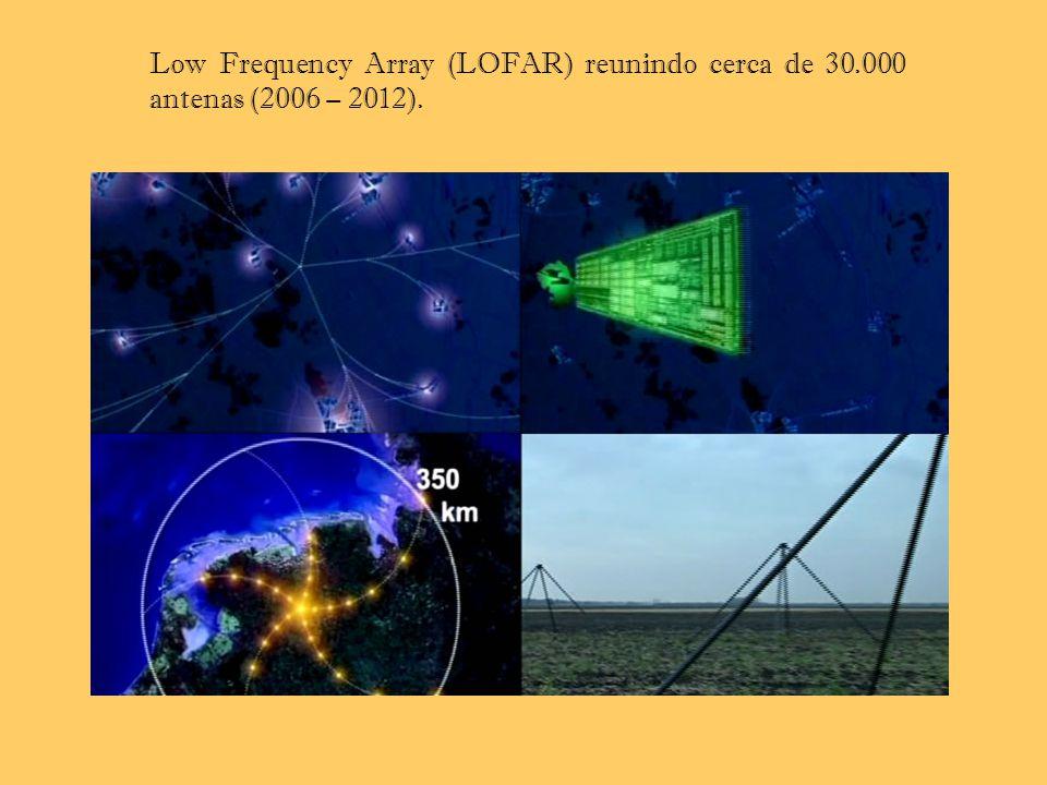 Low Frequency Array (LOFAR) reunindo cerca de 30.000 antenas (2006 – 2012).