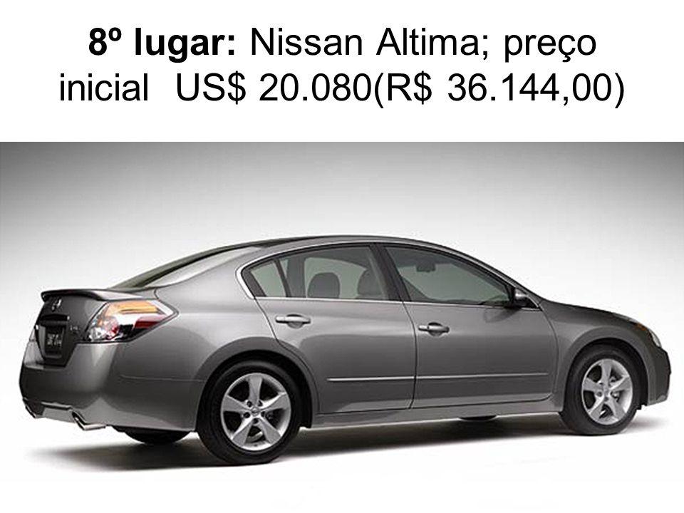 8º lugar: Nissan Altima; preço inicial US$ 20.080(R$ 36.144,00)