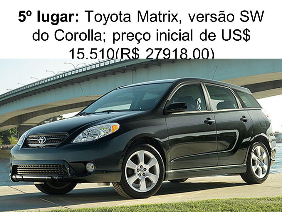 5º lugar: Toyota Matrix, versão SW do Corolla; preço inicial de US$ 15.510(R$ 27918,00)