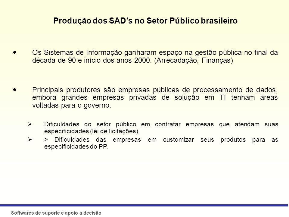 Softwares de suporte e apoio a decisão Por que usar? Produção dos SADs no Setor Público brasileiro Os Sistemas de Informação ganharam espaço na gestão