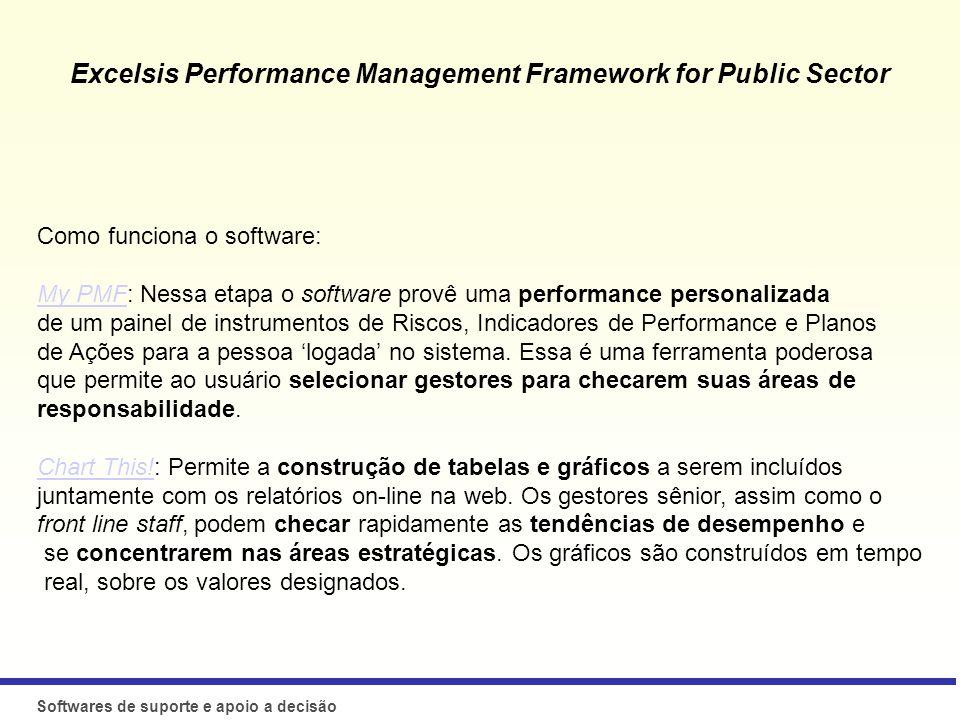 Softwares de suporte e apoio a decisão O que são? Como funciona o software: My PMFMy PMF: Nessa etapa o software provê uma performance personalizada d