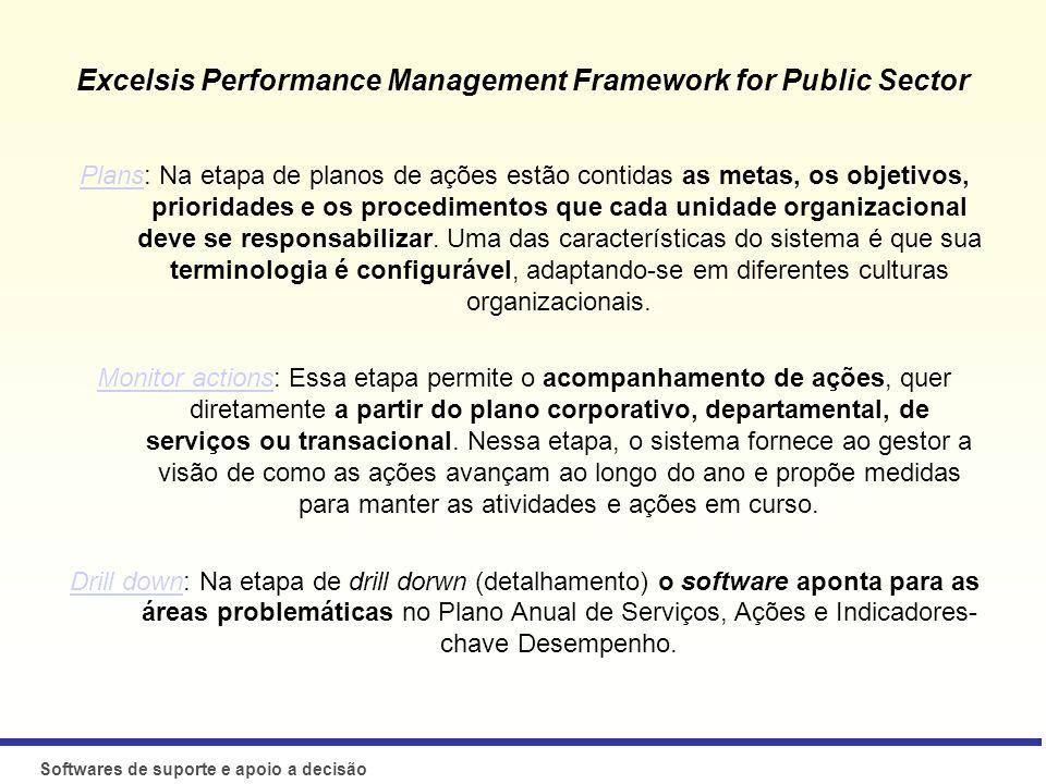Softwares de suporte e apoio a decisão Mercado PlansPlans: Na etapa de planos de ações estão contidas as metas, os objetivos, prioridades e os procedi