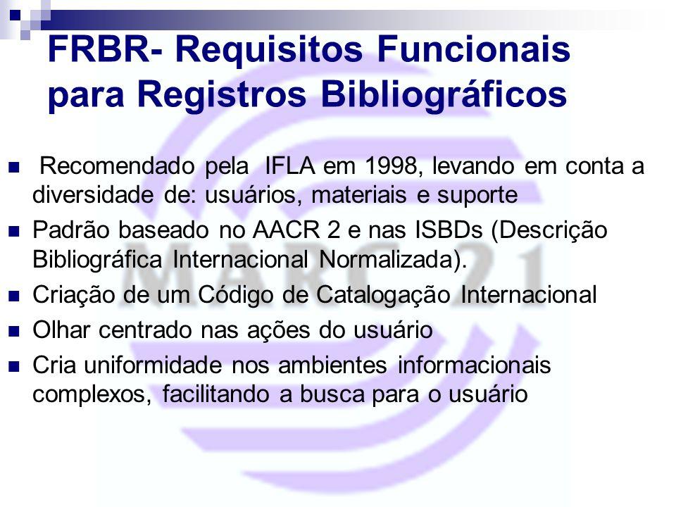 FRBR- Requisitos Funcionais para Registros Bibliográficos Recomendado pela IFLA em 1998, levando em conta a diversidade de: usuários, materiais e supo