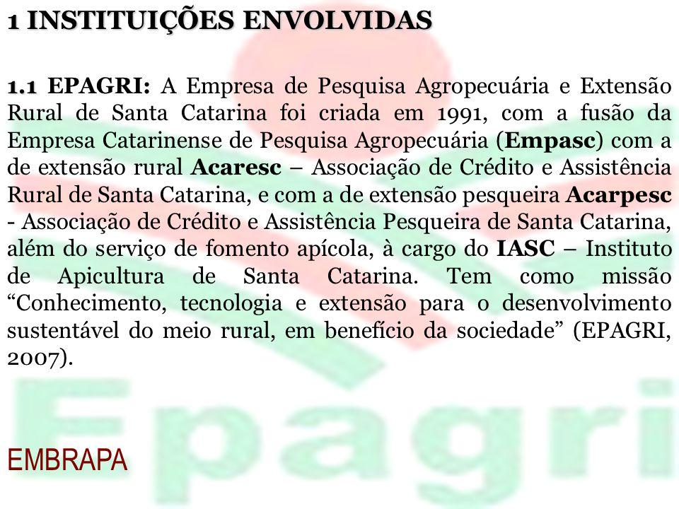 1 INSTITUIÇÕES ENVOLVIDAS 1.1 1.1 EPAGRI: A Empresa de Pesquisa Agropecuária e Extensão Rural de Santa Catarina foi criada em 1991, com a fusão da Emp