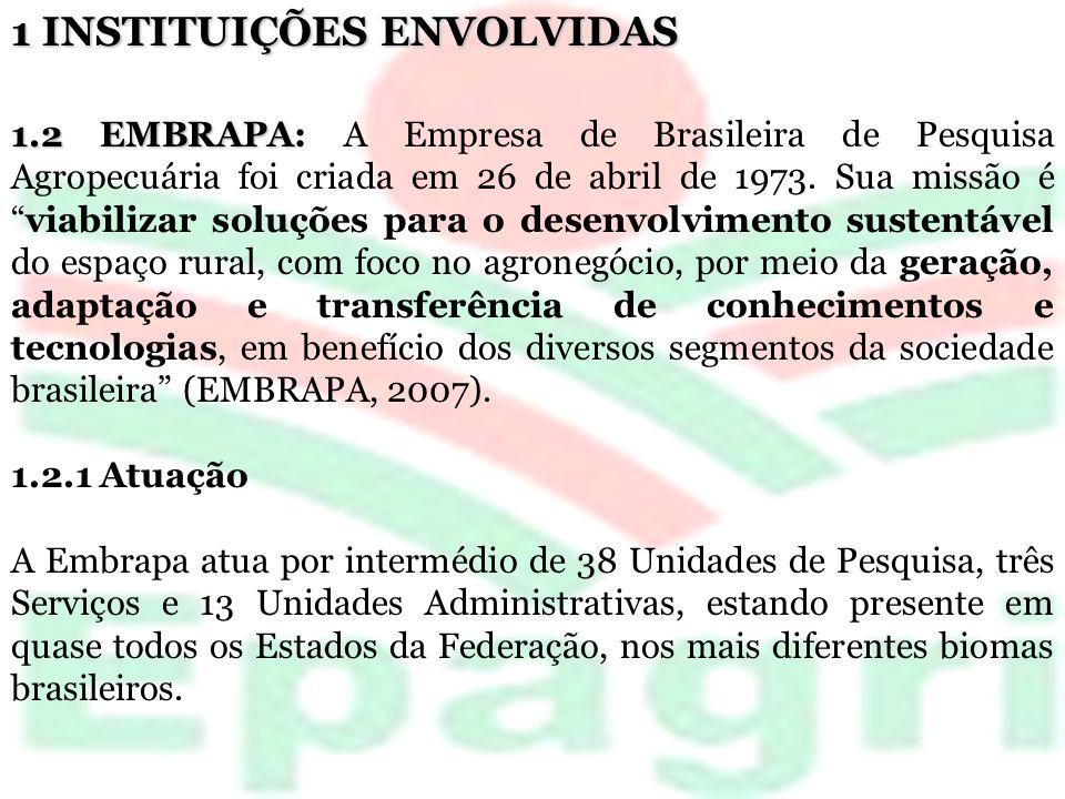 1 INSTITUIÇÕES ENVOLVIDAS 1.2 EMBRAPA 1.2 EMBRAPA: A Empresa de Brasileira de Pesquisa Agropecuária foi criada em 26 de abril de 1973. Sua missão évia