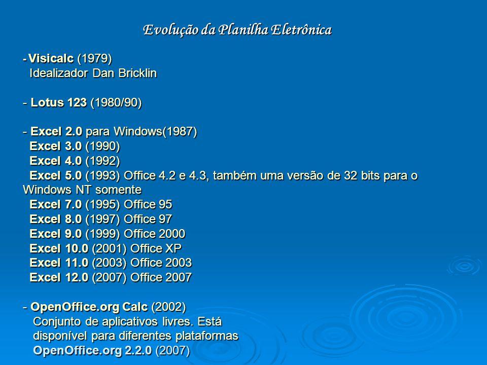 Evolução da Planilha Eletrônica - Visicalc (1979) Idealizador Dan Bricklin - Lotus 123 (1980/90) - Excel 2.0 para Windows(1987) Excel 3.0 (1990) Excel