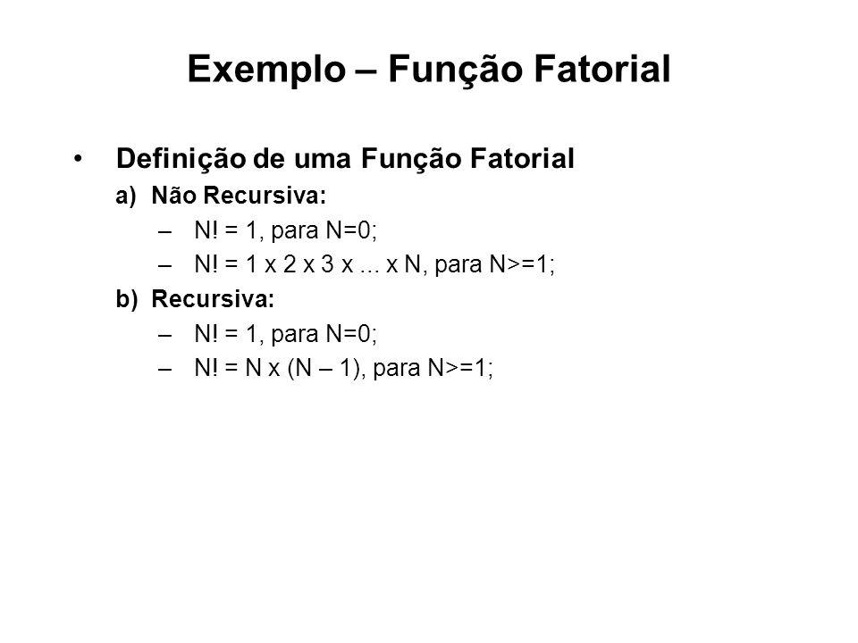 Exemplo – Função Fatorial Definição de uma Função Fatorial a)Não Recursiva: –N.