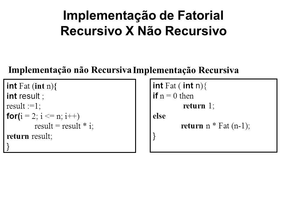 Implementação de Fatorial Recursivo X Não Recursivo int Fat (int n){ int result ; result :=1; for( i = 2; i <= n; i++) result = result * i; return result; } Implementação não Recursiva int Fat ( int n ){ if n = 0 then return 1; else return n * Fat (n-1); } Implementação Recursiva