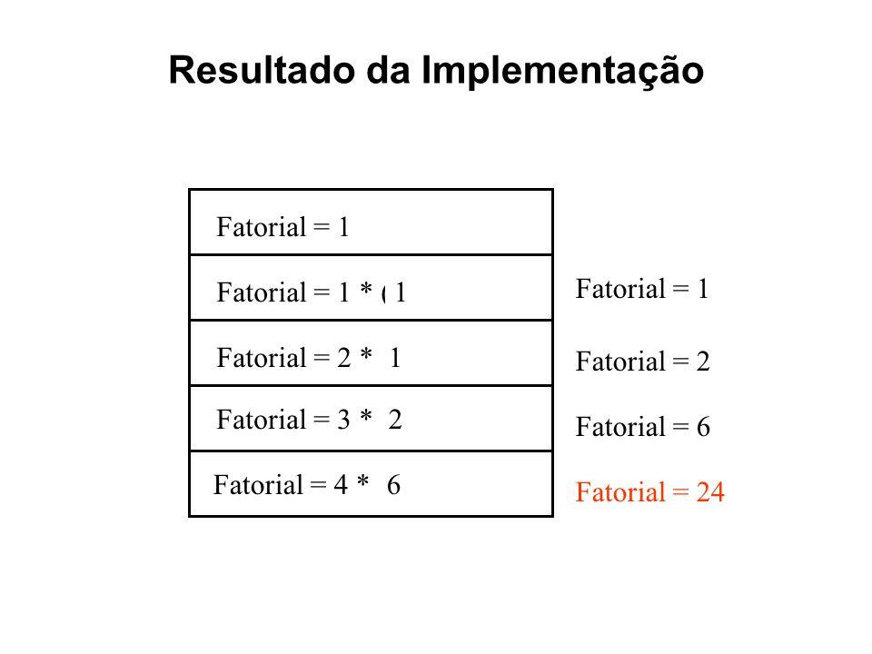 Resultado da Implementação Fatorial = 3 * (Fatorial(2)) Fatorial = 4 * (Fatorial(3)) Fatorial = 2 * (Fatorial(1)) Fatorial = 1 * (Fatorial(0)) Fatorial = 1 1 1 Fatorial = 2 2 Fatorial = 6 6 Fatorial = 24