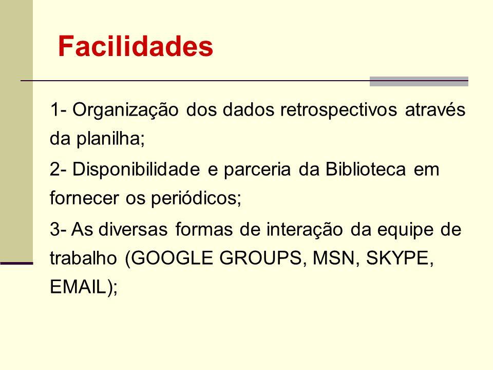 Facilidades 1- Organização dos dados retrospectivos através da planilha; 2- Disponibilidade e parceria da Biblioteca em fornecer os periódicos; 3- As