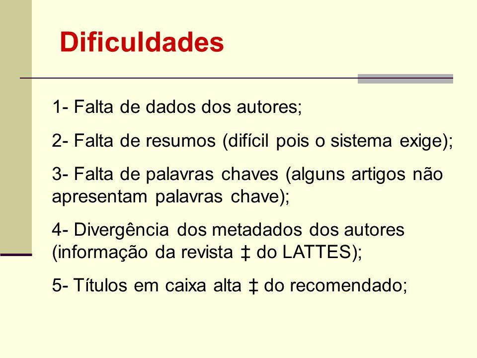 Dificuldades 1- Falta de dados dos autores; 2- Falta de resumos (difícil pois o sistema exige); 3- Falta de palavras chaves (alguns artigos não aprese