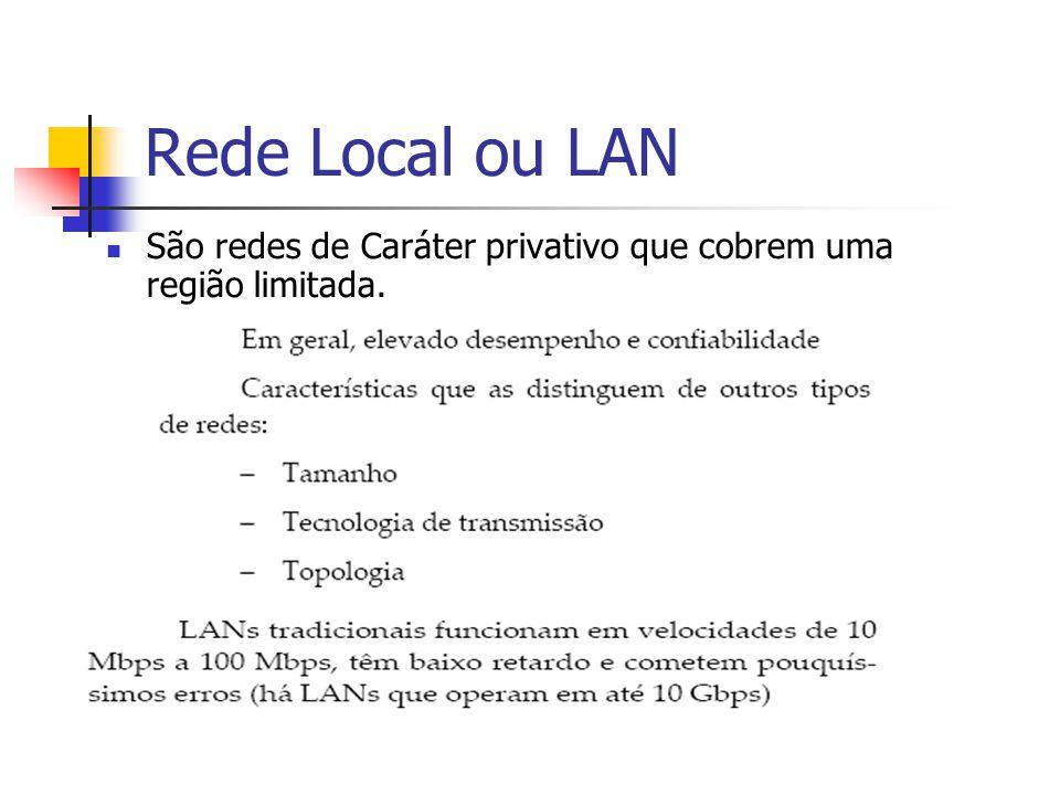 Rede Local ou LAN São redes de Caráter privativo que cobrem uma região limitada.