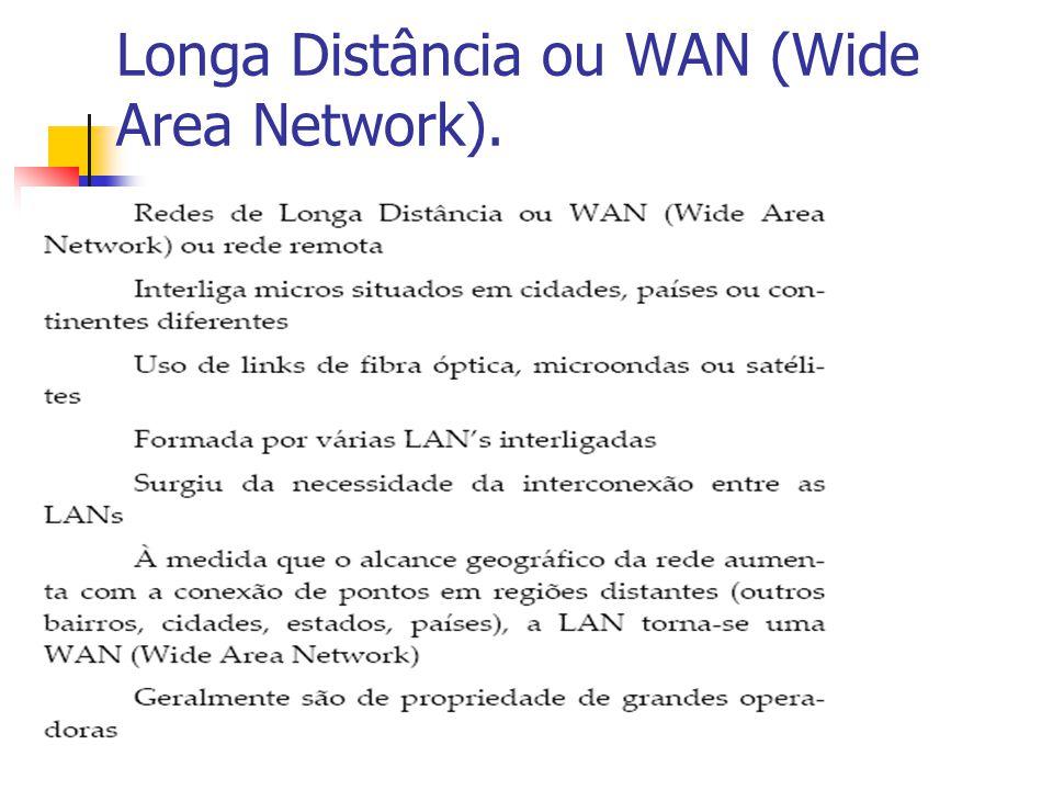 Longa Distância ou WAN (Wide Area Network).