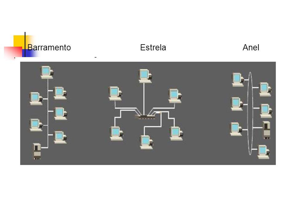 BarramentoEstrelaAnel