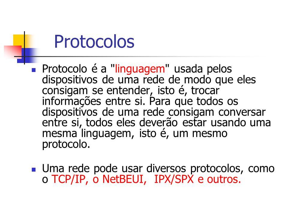 Protocolos Protocolo é a