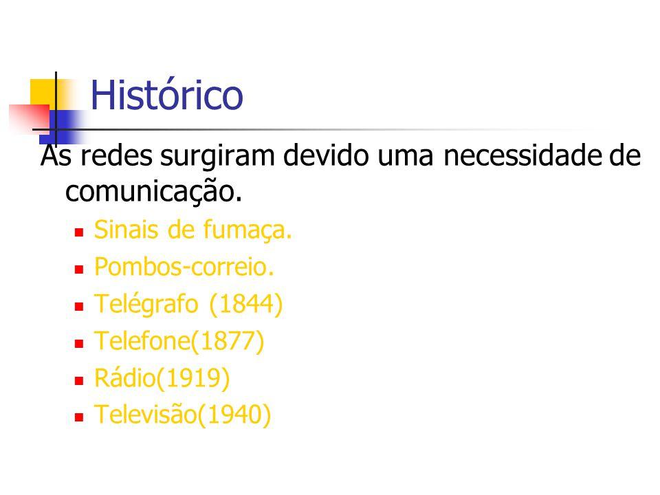 Histórico As redes surgiram devido uma necessidade de comunicação. Sinais de fumaça. Pombos-correio. Telégrafo (1844) Telefone(1877) Rádio(1919) Telev