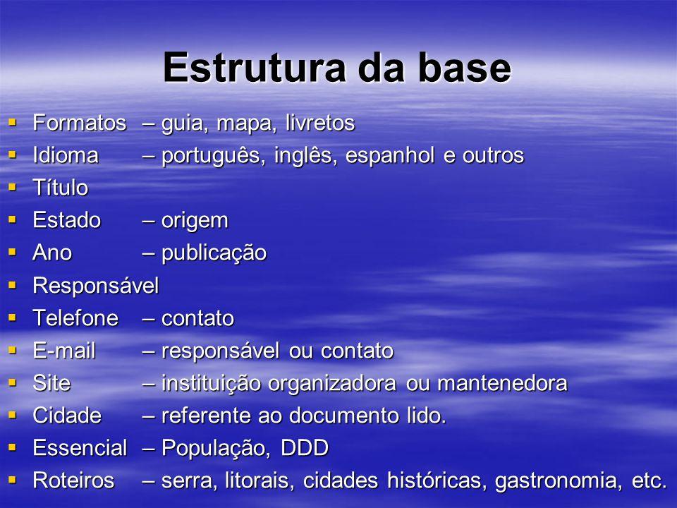 Estrutura da base Formatos – guia, mapa, livretos Formatos – guia, mapa, livretos Idioma – português, inglês, espanhol e outros Idioma – português, in