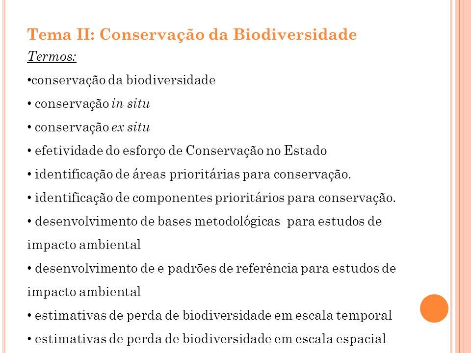 Tema II: Conservação da Biodiversidade Termos: conservação da biodiversidade conservação in situ conservação ex situ efetividade do esforço de Conserv