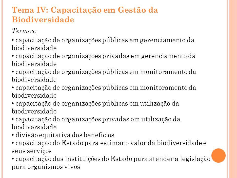 Tema IV: Capacitação em Gestão da Biodiversidade Termos: capacitação de organizações públicas em gerenciamento da biodiversidade capacitação de organi