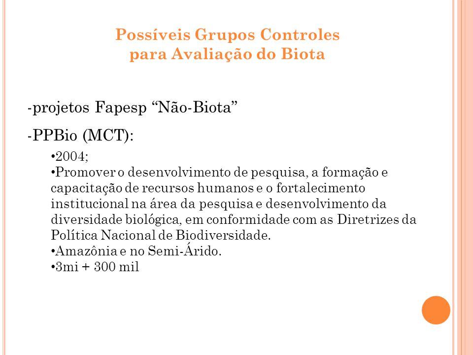 Possíveis Grupos Controles para Avaliação do Biota -projetos Fapesp Não-Biota -PPBio (MCT): 2004; Promover o desenvolvimento de pesquisa, a formação e