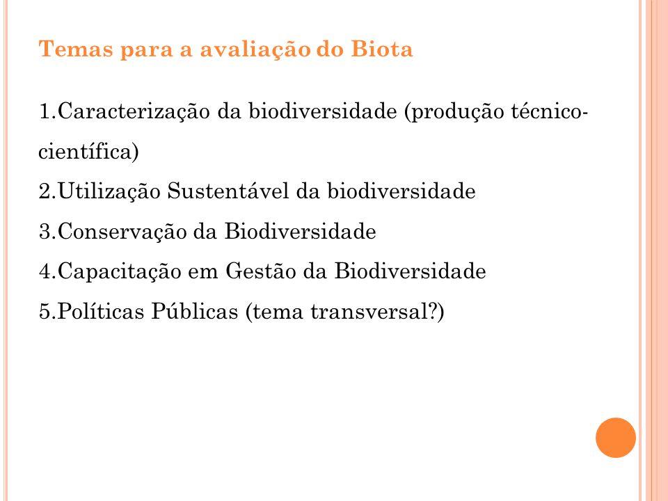 Tema I: Caracterização da biodiversidade (produção técnico-científica) apoio a pesquisa financiamento da pesquisa intercâmbio da C&T divulgação de C&T inventários da biodiversidade caracterização da biodiversidade estudo da biodiversidade divulgação do conhecimento compreensão dos processos geradores de biodiversidade compreensão dos processos mantenedores de biodiversidade compreensão dos processos impactantes da biodiversidade