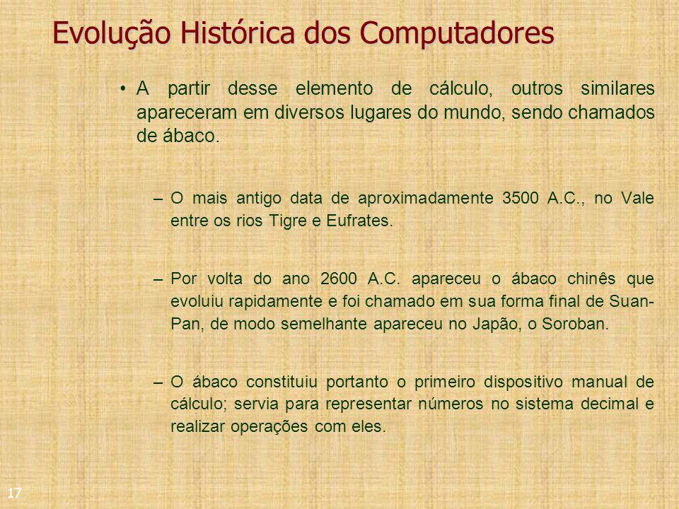 17 Evolução Histórica dos Computadores A partir desse elemento de cálculo, outros similares apareceram em diversos lugares do mundo, sendo chamados de ábaco.