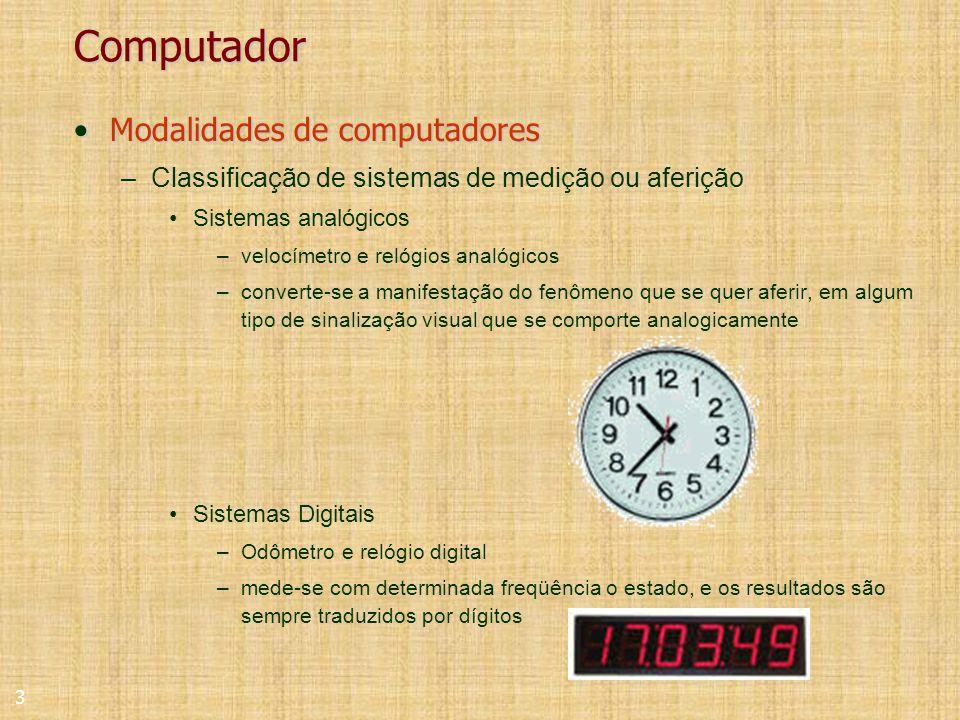 3 Computador Modalidades de computadoresModalidades de computadores –Classificação de sistemas de medição ou aferição Sistemas analógicos –velocímetro e relógios analógicos –converte-se a manifestação do fenômeno que se quer aferir, em algum tipo de sinalização visual que se comporte analogicamente Sistemas Digitais –Odômetro e relógio digital –mede-se com determinada freqüência o estado, e os resultados são sempre traduzidos por dígitos