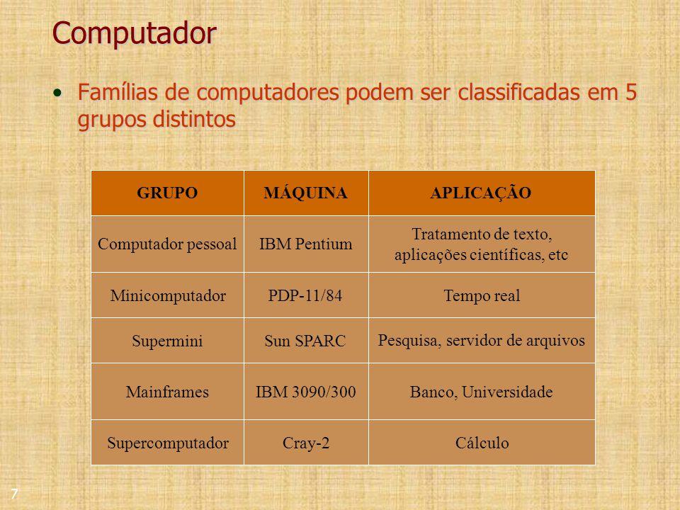 7 Computador Famílias de computadores podem ser classificadas em 5 grupos distintosFamílias de computadores podem ser classificadas em 5 grupos distintos GRUPOMÁQUINAAPLICAÇÃO Computador pessoalIBM Pentium Tratamento de texto, aplicações científicas, etc MinicomputadorPDP-11/84Tempo real SuperminiSun SPARC Pesquisa, servidor de arquivos MainframesIBM 3090/300Banco, Universidade SupercomputadorCray-2Cálculo