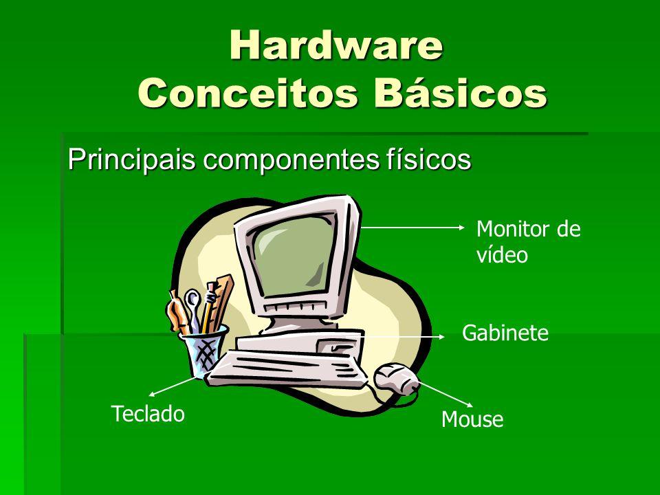 Hardware Conceitos Básicos Principais componentes físicos Teclado Monitor de vídeo Gabinete Mouse