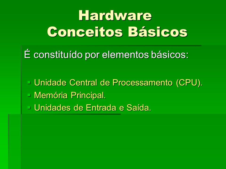 Hardware Conceitos Básicos É constituído por elementos básicos: É constituído por elementos básicos: Unidade Central de Processamento (CPU).