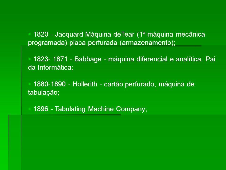 1820 - Jacquard Máquina deTear (1ª máquina mecânica programada) placa perfurada (armazenamento); 1823- 1871 - Babbage - máquina diferencial e analítica.