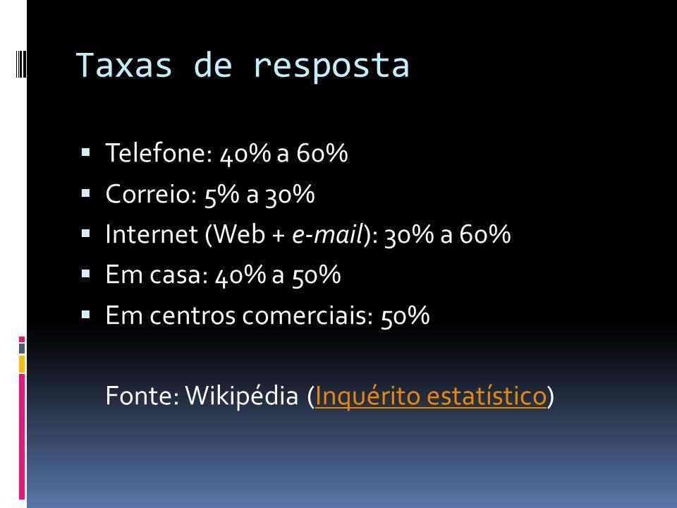 Taxas de resposta Telefone: 40% a 60% Correio: 5% a 30% Internet (Web + e-mail): 30% a 60% Em casa: 40% a 50% Em centros comerciais: 50% Fonte: Wikipédia (Inquérito estatístico)Inquérito estatístico