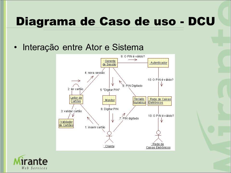 Diagrama de Caso de uso - DCU Interação entre Ator e Sistema