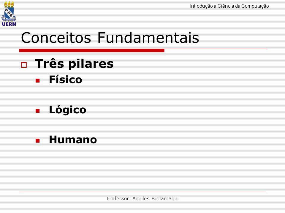 Introdução a Ciência da Computação Professor: Aquiles Burlamaqui Conceitos Fundamentais Três pilares Físico Lógico Humano