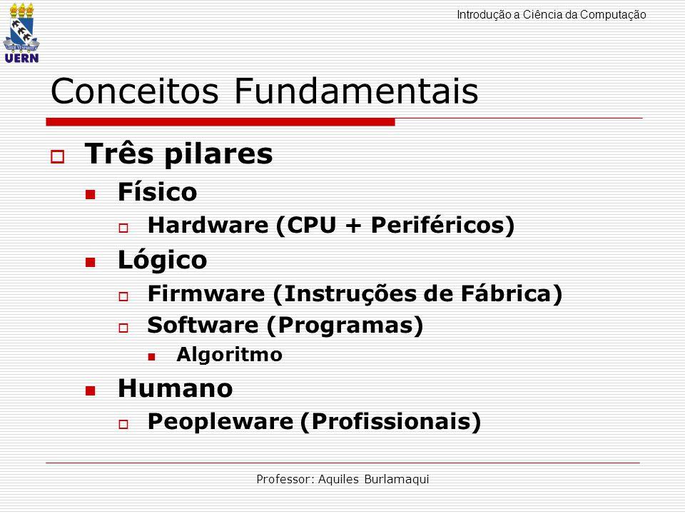 Introdução a Ciência da Computação Professor: Aquiles Burlamaqui Conceitos Fundamentais Três pilares Físico Hardware (CPU + Periféricos) Lógico Firmwa