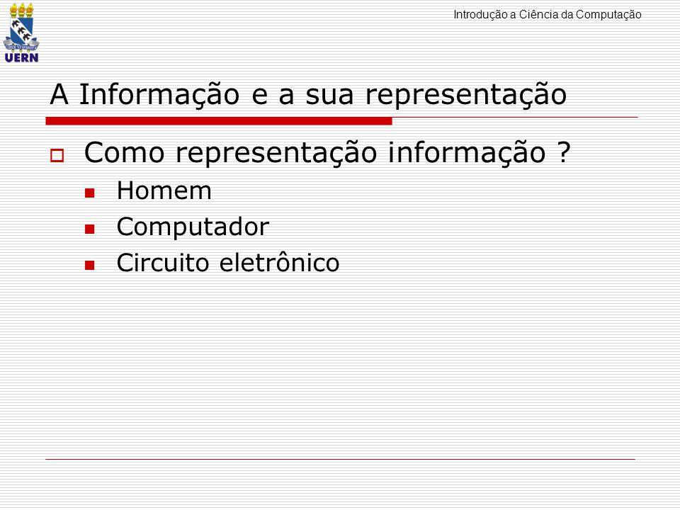 Introdução a Ciência da Computação A Informação e a sua representação Como representação informação ? Homem Computador Circuito eletrônico