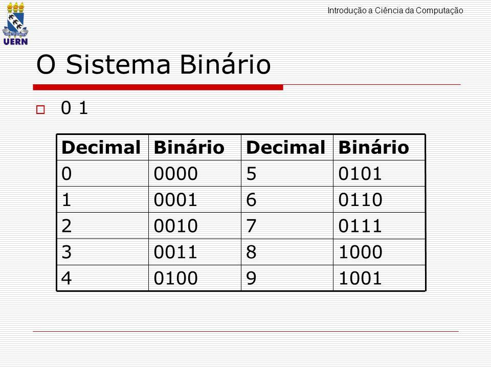 Introdução a Ciência da Computação O Sistema Binário 0 1 1001901004 1000800113 0111700102 0110600011 0101500000 BinárioDecimalBinárioDecimal