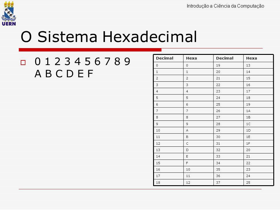 Introdução a Ciência da Computação O Sistema Hexadecimal 0 1 2 3 4 5 6 7 8 9 A B C D E F