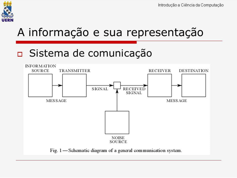 Introdução a Ciência da Computação A informação e sua representação Teoria da Informação Elementos envolvidos: Fonte Transmissor Sinal Canal Mensagem Ruído Receptor Destino