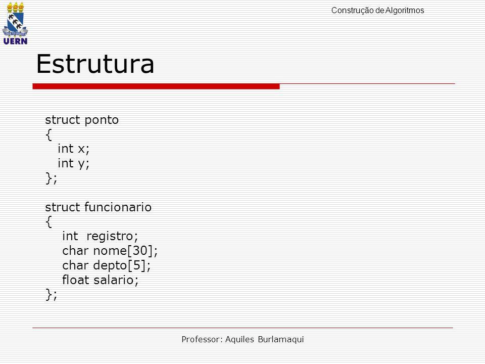 Construção de Algoritmos Professor: Aquiles Burlamaqui Estrutura struct ponto { int x; int y; }; struct funcionario { int registro; char nome[30]; char depto[5]; float salario; };