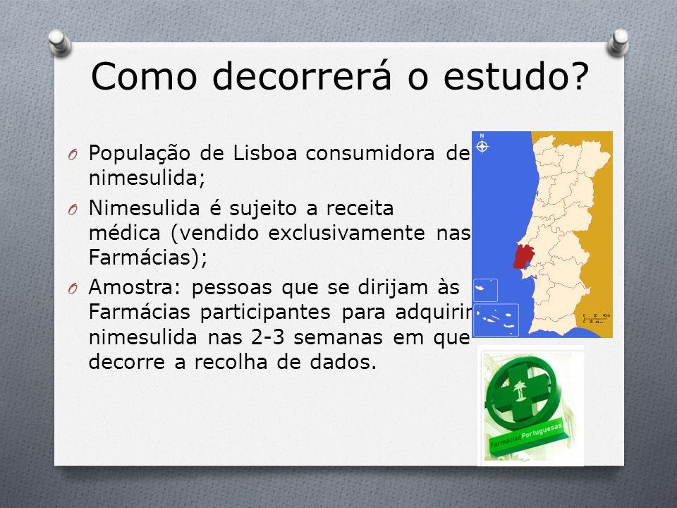 Como decorrerá o estudo? O População de Lisboa consumidora de nimesulida; O Nimesulida é sujeito a receita médica (vendido exclusivamente nas Farmácia