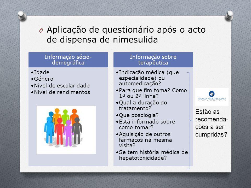 O Aplicação de questionário após o acto de dispensa de nimesulida Informação sócio- demográfica Idade Género Nível de escolaridade Nível de rendimento
