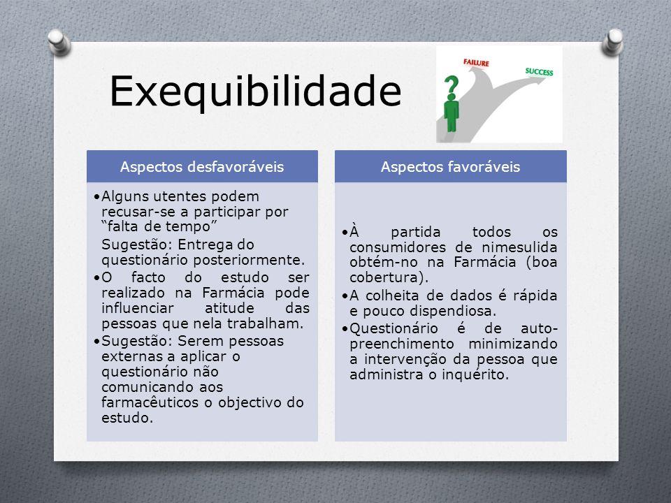 Exequibilidade Aspectos favoráveis À partida todos os consumidores de nimesulida obtém-no na Farmácia (boa cobertura). A colheita de dados é rápida e