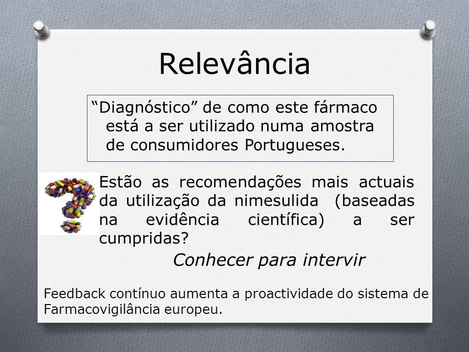 Relevância Diagnóstico de como este fármaco está a ser utilizado numa amostra de consumidores Portugueses. Estão as recomendações mais actuais da util