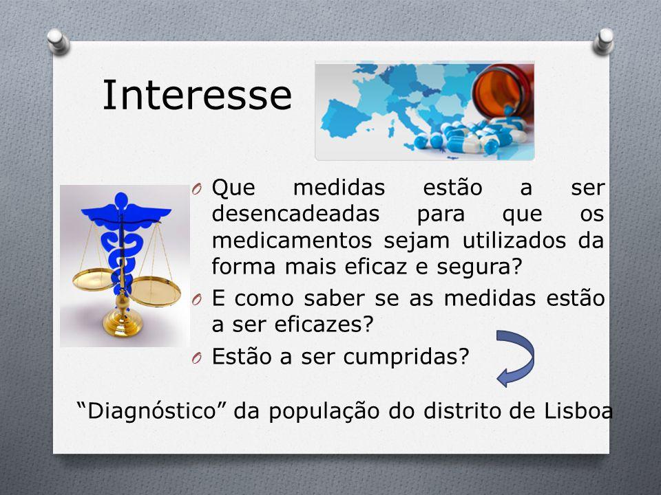 Interesse O Que medidas estão a ser desencadeadas para que os medicamentos sejam utilizados da forma mais eficaz e segura? O E como saber se as medida