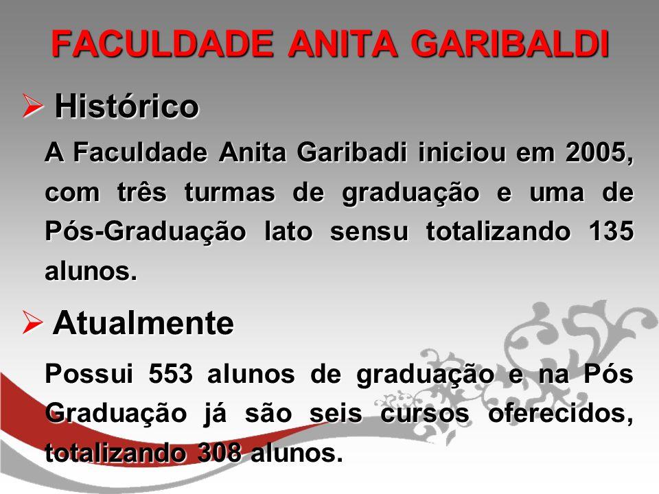FACULDADE ANITA GARIBALDI Histórico Histórico A Faculdade Anita Garibadi iniciou em 2005, com três turmas de graduação e uma de Pós-Graduação lato sensu totalizando 135 alunos.