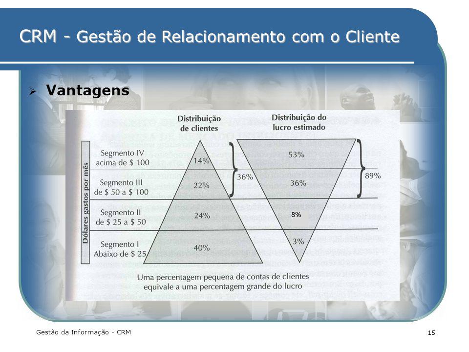 CRM - Gestão de Relacionamento com o Cliente Gestão da Informação - CRM 15 Vantagens