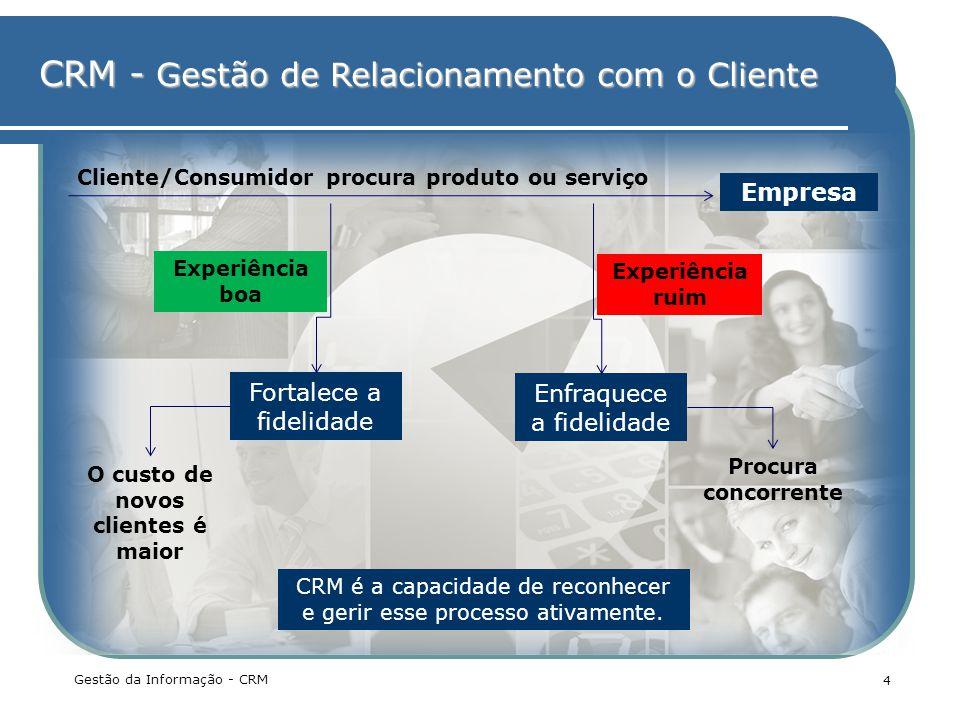 CRM - Gestão de Relacionamento com o Cliente Gestão da Informação - CRM 4 Cliente/Consumidor procura produto ou serviço Empresa Experiência boa Experi